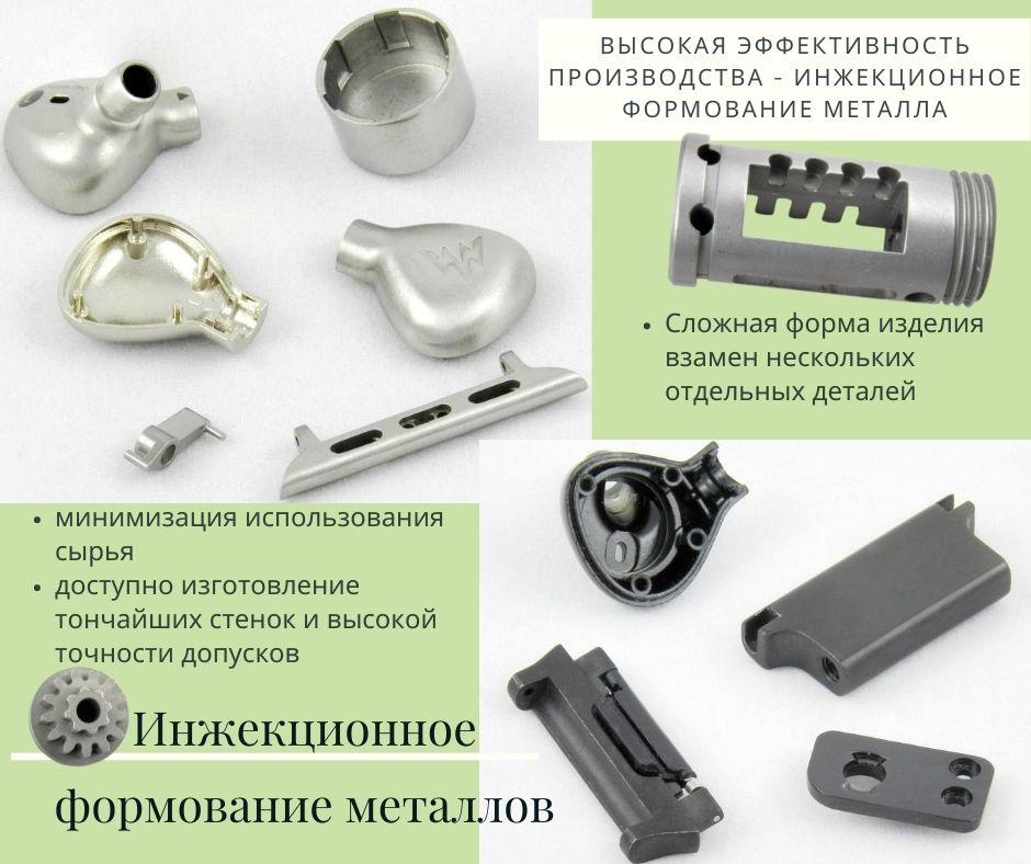Инжекционное формование металлов